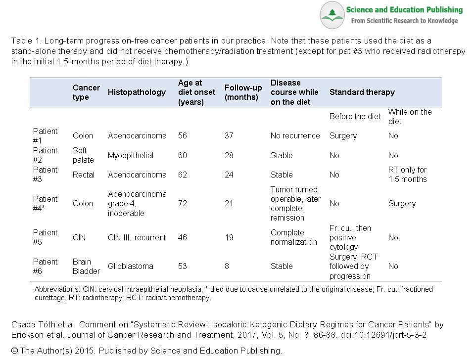 Mintaétrend daganatos betegeknek